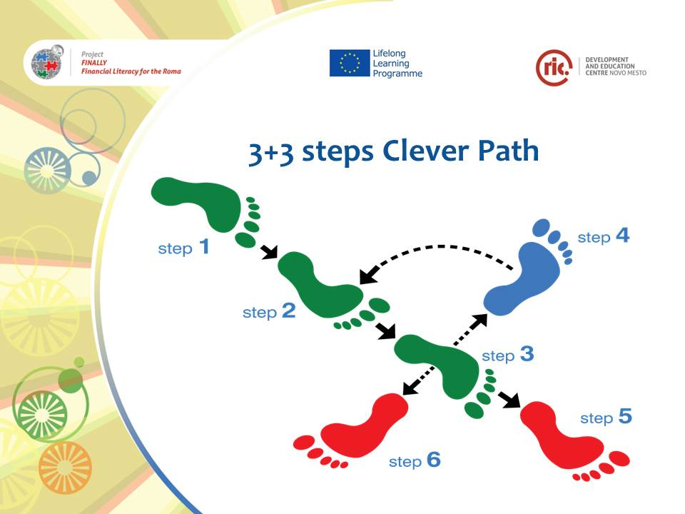 3-3-steps-clever-path